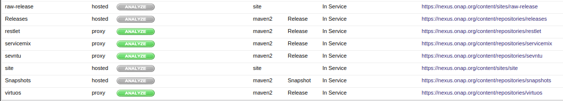 Setting up a Nexus Proxy - Developer Wiki - Confluence