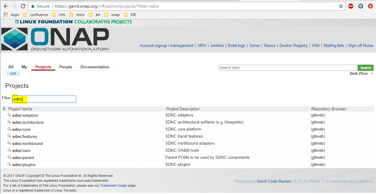 Sdn c development environment setup developer wiki confluence click on the wanted project from the list the general page of the selected project will be shown the following is the general page of sdncadaptors malvernweather Choice Image