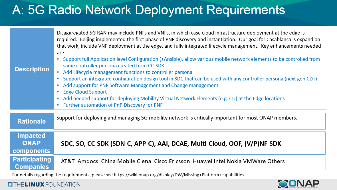 Deployment of the hybrid 5G Network (PNF/VNF) - Developer