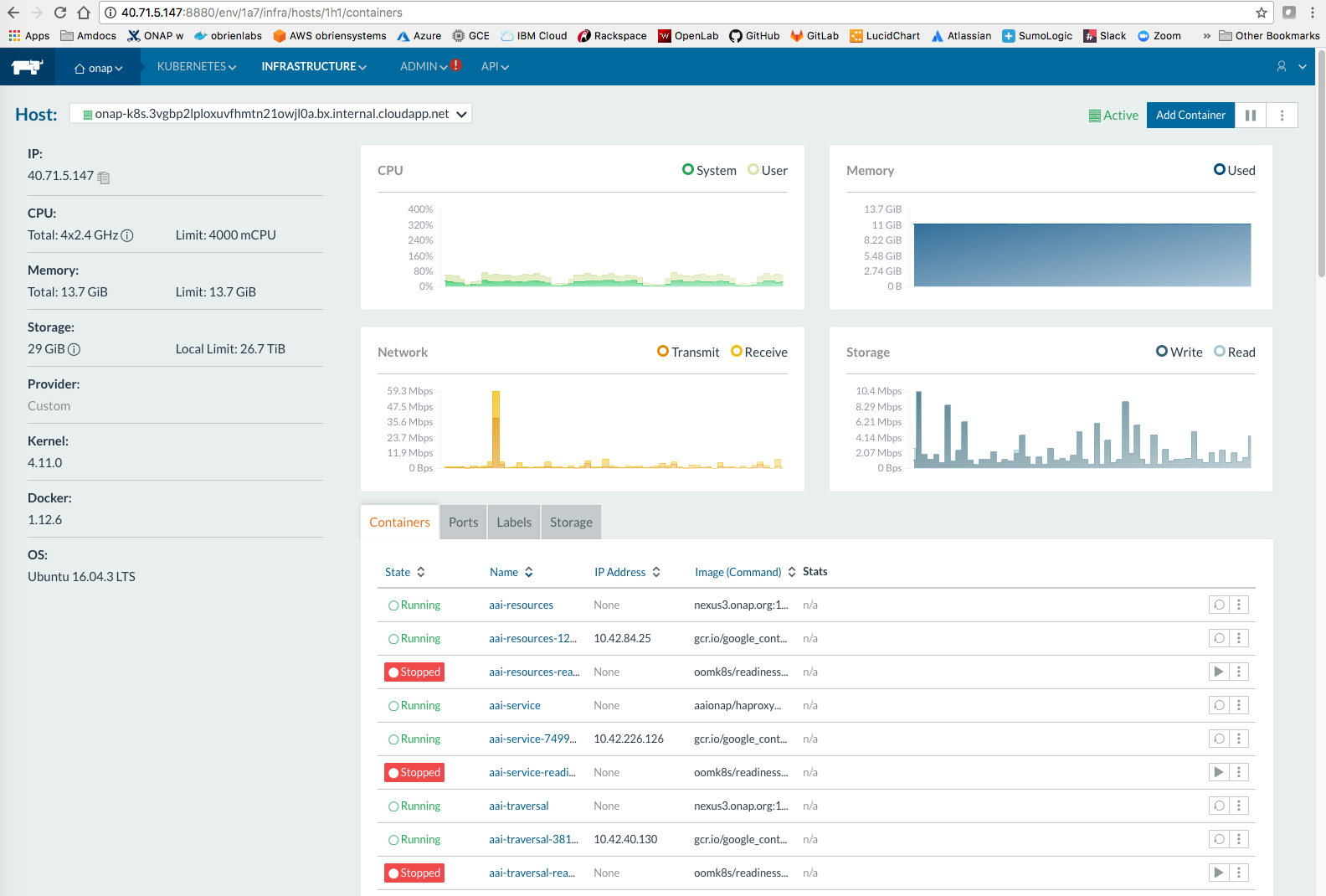 Cloud Native Deployment - Developer Wiki - Confluence
