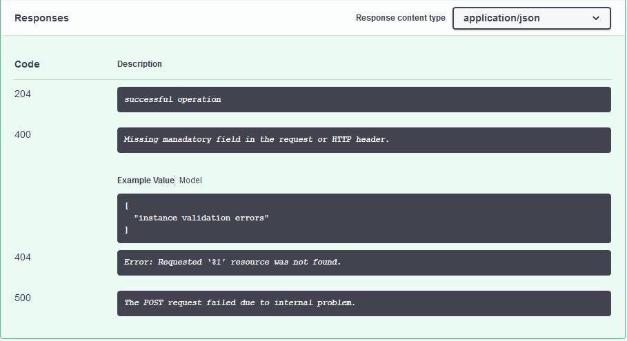 Data Dictionary API Swagger - Developer Wiki - Confluence