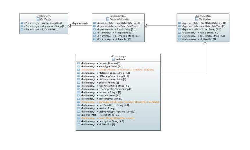 VES 7 1 - Developer Wiki - Confluence