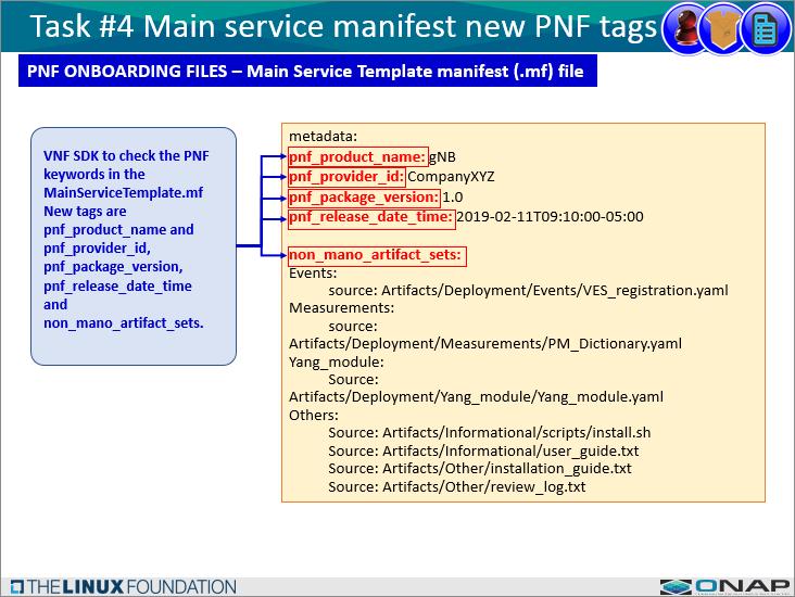 5G - PNF Pre-Onboarding & Onboarding - Developer Wiki - Confluence